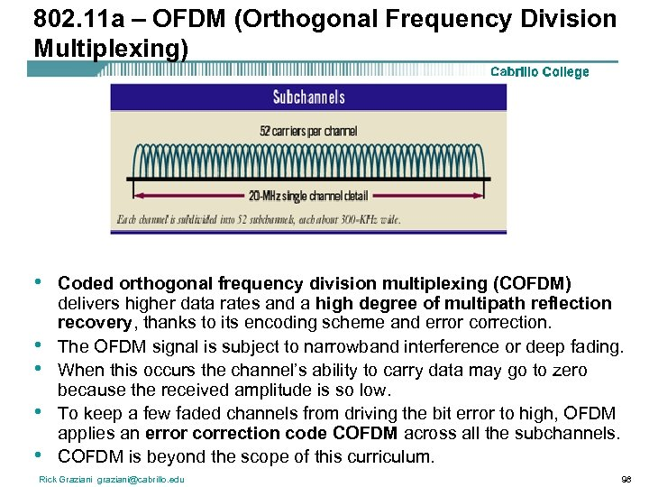 802. 11 a – OFDM (Orthogonal Frequency Division Multiplexing) • • • Coded orthogonal