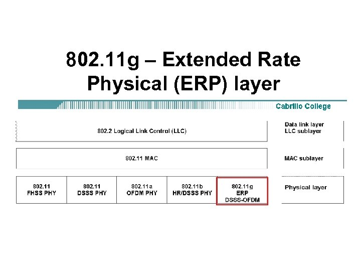 802. 11 g – Extended Rate Physical (ERP) layer