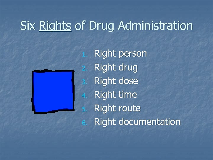 Six Rights of Drug Administration 1. 2. 3. 4. 5. 6. Right person Right