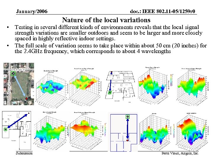 January/2006 doc. : IEEE 802. 11 -05/1259 r 0 Nature of the local variations
