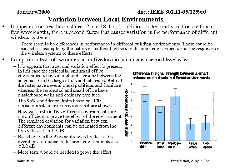 January/2006 doc. : IEEE 802. 11 -05/1259 r 0 Variation between Local Environments •