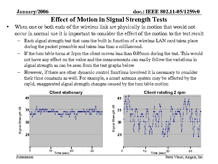 January/2006 doc. : IEEE 802. 11 -05/1259 r 0 Effect of Motion in Signal