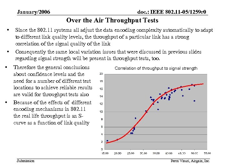 January/2006 doc. : IEEE 802. 11 -05/1259 r 0 Over the Air Throughput Tests