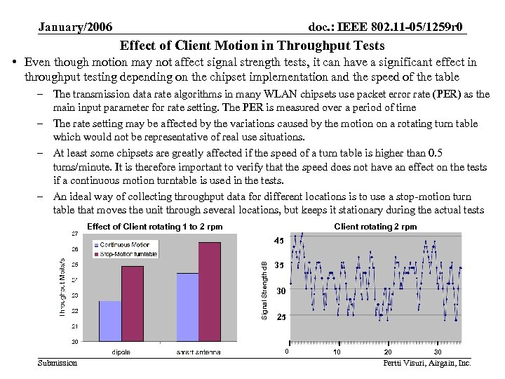 January/2006 doc. : IEEE 802. 11 -05/1259 r 0 Effect of Client Motion in