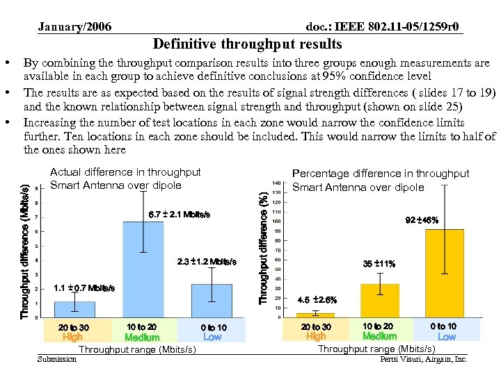 January/2006 doc. : IEEE 802. 11 -05/1259 r 0 Definitive throughput results • Actual