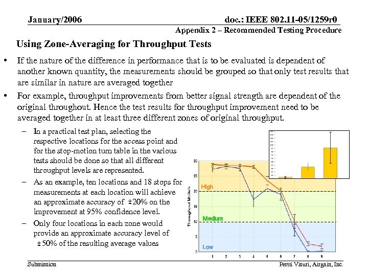 January/2006 doc. : IEEE 802. 11 -05/1259 r 0 Appendix 2 – Recommended Testing