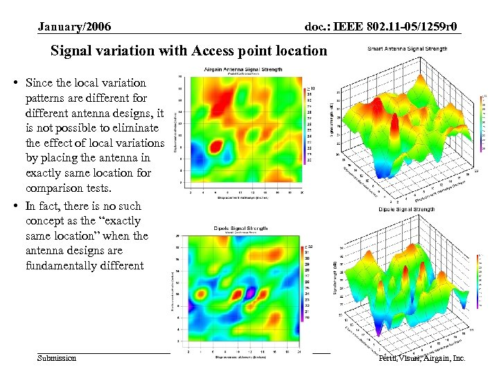January/2006 doc. : IEEE 802. 11 -05/1259 r 0 Signal variation with Access point