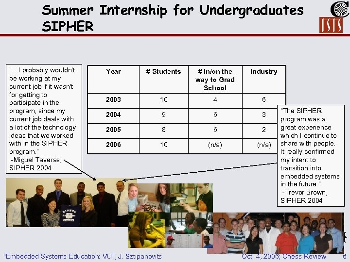 "Summer Internship for Undergraduates SIPHER ""…I probably wouldn't be working at my current job"