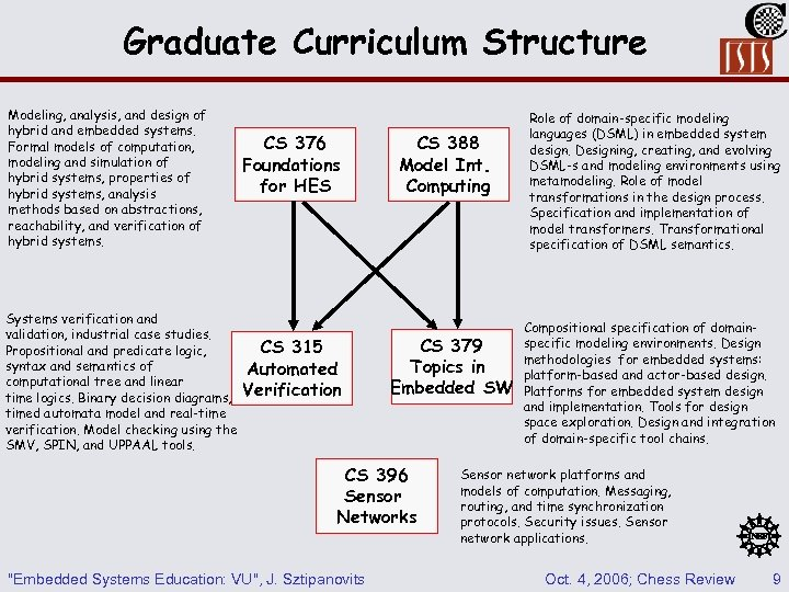 Graduate Curriculum Structure Modeling, analysis, and design of hybrid and embedded systems. Formal models
