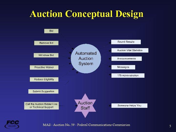 Auction Conceptual Design MAS - Auction No. 59 - Federal Communications Commission 5