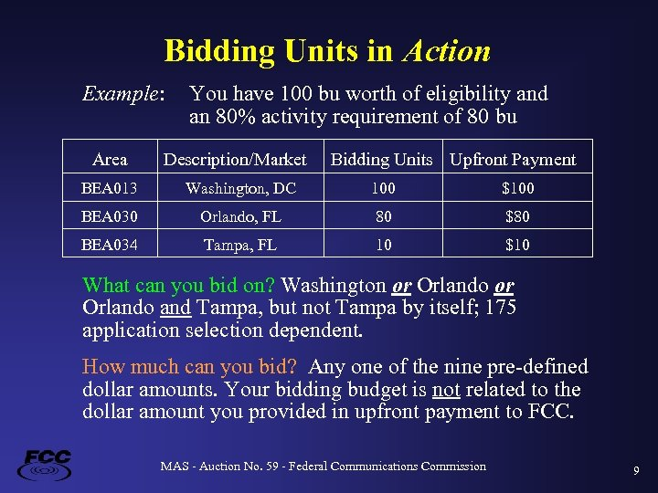 Bidding Units in Action Example: Area You have 100 bu worth of eligibility and