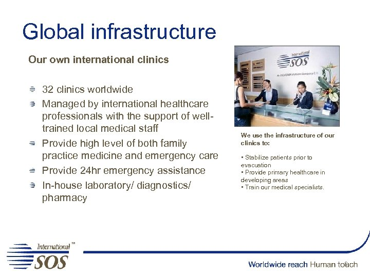 Global infrastructure Our own international clinics 32 clinics worldwide Managed by international healthcare professionals