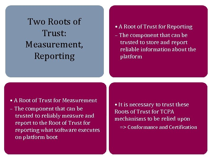 Two Roots of Trust: Measurement, Reporting • A Root of Trust for Reporting –