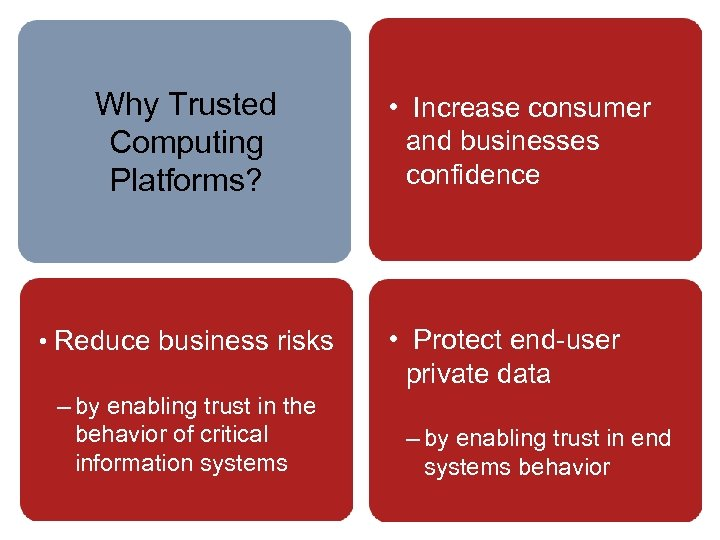 Why Trusted Computing Platforms? • Reduce business risks – by enabling trust in the