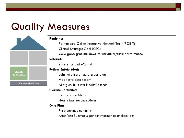 Quality Measures Registries Permanente Online Interactive Network Tools (POINT) Clinical Strategic Goal (CSG) Care