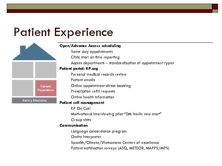 Patient Experience Open/Advance Access scheduling Same day appointments Clinic start on time reporting Access