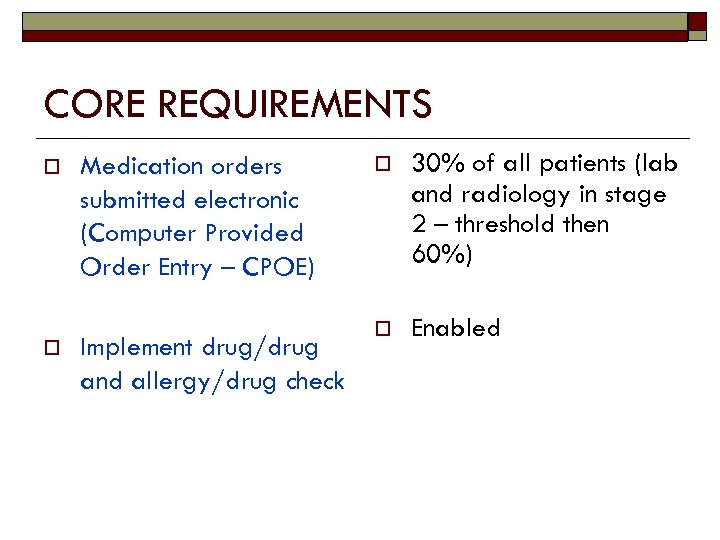 CORE REQUIREMENTS o o Medication orders submitted electronic (Computer Provided Order Entry – CPOE)