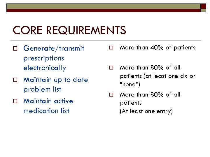 CORE REQUIREMENTS o o o Generate/transmit prescriptions electronically Maintain up to date problem list