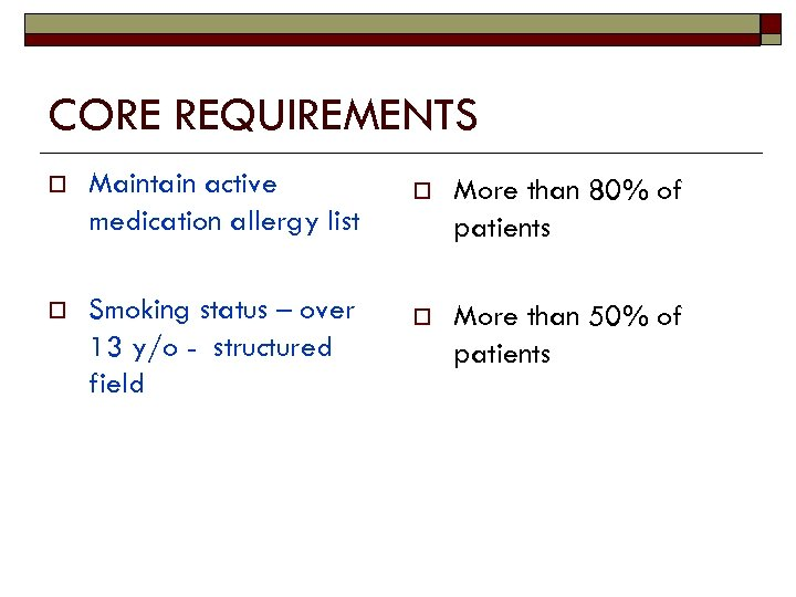 CORE REQUIREMENTS o Maintain active medication allergy list o Smoking status – over 13