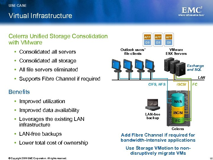 USE CASE Virtual Infrastructure Celerra Unified Storage Consolidation with VMware Consolidated all servers APP