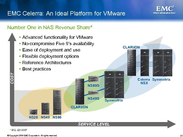 EMC Celerra: An Ideal Platform for VMware Number One in NAS Revenue Share* COST