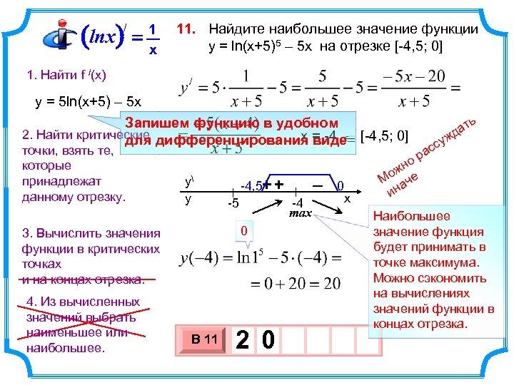 (lnx) = / 1 x 11. Найдите наибольшее значение функции y = ln(x+5)5 –