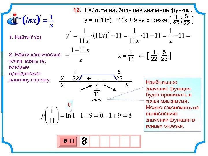 12. Найдите наибольшее значение функции 1 5 y = ln(11 x) – 11 x