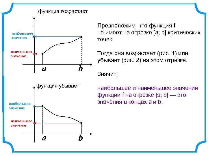 функция возрастает Предположим, что функция f не имеет на отрезке [а; b] критических точек.