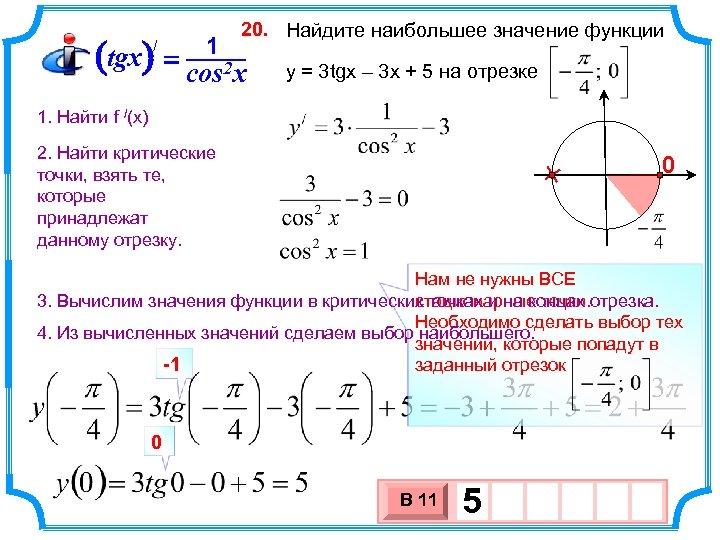 20. Найдите наибольшее значение функции 1 (tgx) = cos 2 x / y =