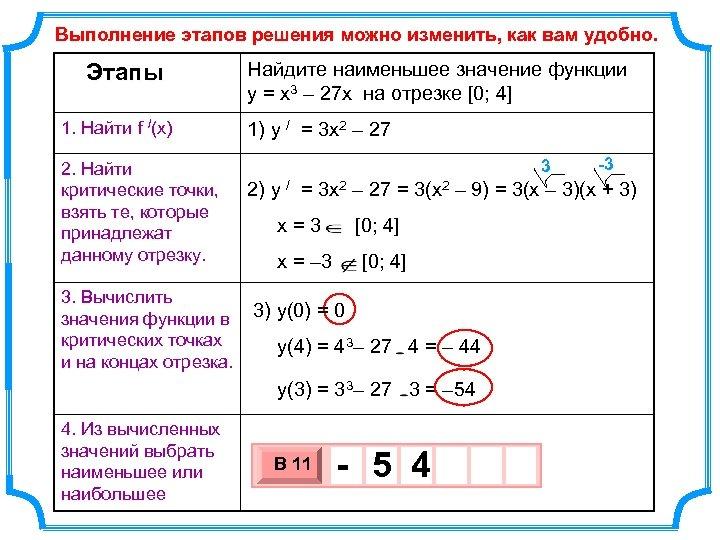 Выполнение этапов решения можно изменить, как вам удобно. Этапы 1. Найти f /(x) 2.