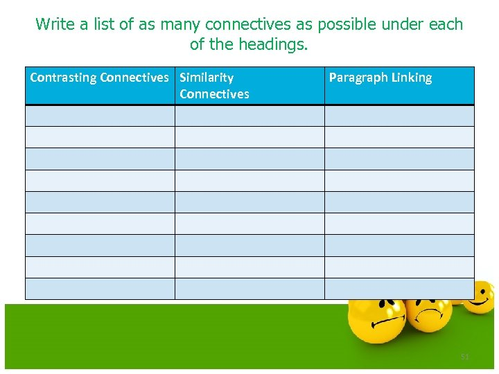 Write a list of as many connectives as possible under each of the headings.