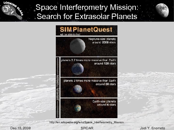 Space Interferometry Mission: Search for Extrasolar Planets http: //en. wikipedia. org/wiki/Space_Interferometry_Mission Dec 15, 2008