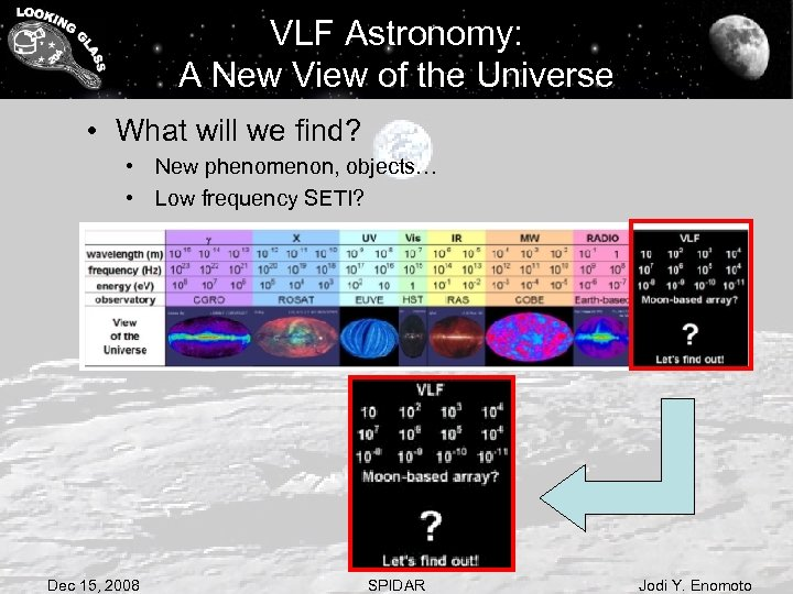 VLF Astronomy: A New View of the Universe • What will we find? •
