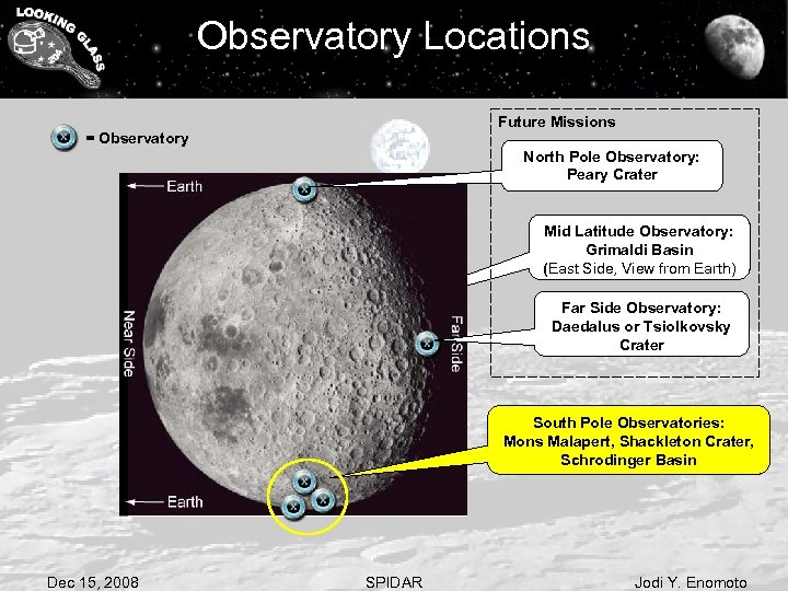 Observatory Locations Future Missions = Observatory North Pole Observatory: Peary Crater Mid Latitude Observatory:
