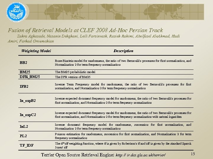 Fusion of Retrieval Models at CLEF 2008 Ad-Hoc Persian Track Zahra Aghazade, Nazanin Dehghani,