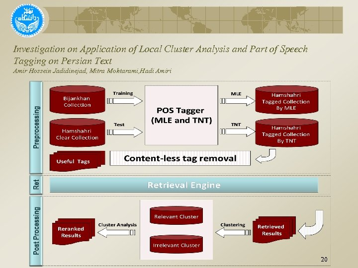 Investigation on Application of Local Cluster Analysis and Part of Speech Tagging on Persian