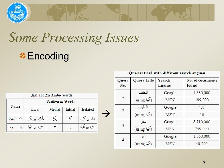Some Processing Issues Encoding 5