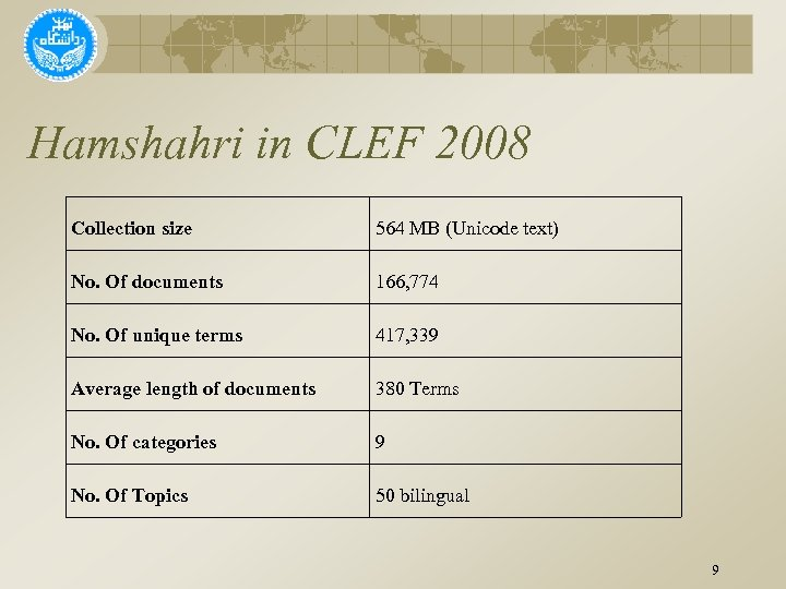 Hamshahri in CLEF 2008 Collection size 564 MB (Unicode text) No. Of documents 166,