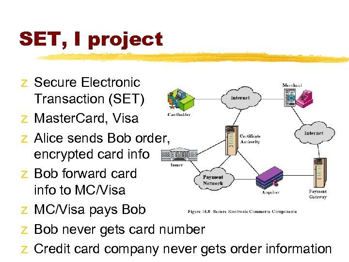 SET, I project z Secure Electronic Transaction (SET) z Master. Card, Visa z Alice