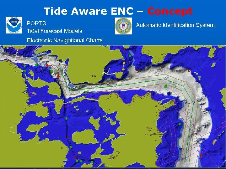 Tide Aware ENC – Concept PORTS Tidal Forecast Models Electronic Navigational Charts Automatic Identification