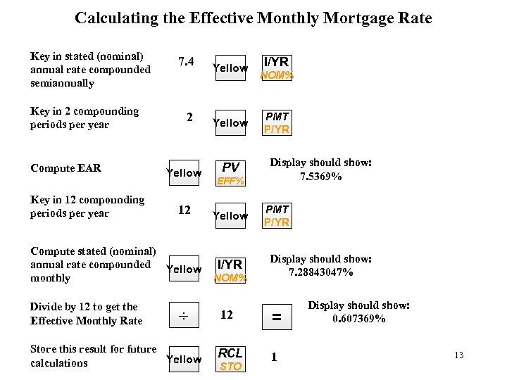 Calculating the Effective Monthly Mortgage Rate Key in stated (nominal) annual rate compounded semiannually