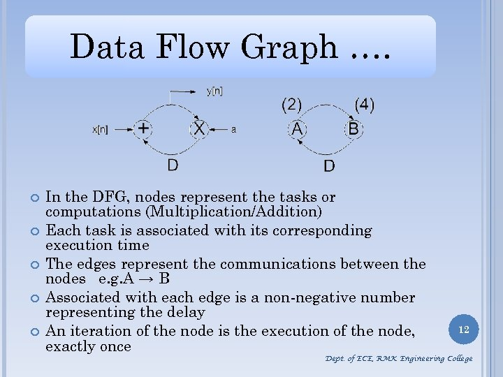 Data Flow Graph …. In the DFG, nodes represent the tasks or computations (Multiplication/Addition)