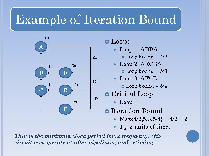 Example of Iteration Bound (1) A Loops 2 D B D (1) C (2)