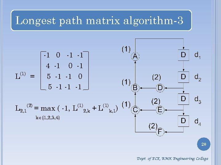 Longest path matrix algorithm-3 L(1) = -1 0 -1 -1 4 -1 0 -1