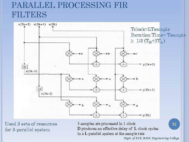 PARALLEL PROCESSING FIR FILTERS Tclock=LTsample Iteration Time= Tsample 1/3 (TM+2 TA ) Used 3