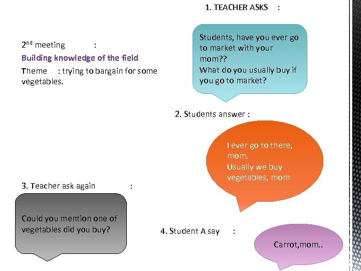 1. TEACHER ASKS 2 nd meeting : Building knowledge of the field Theme :