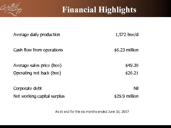 Financial Highlights Average daily production 1, 572 boe/d Cash flow from operations $6. 23