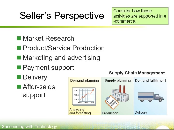 Seller's Perspective n Market Research n Product/Service Production n Marketing and advertising n Payment