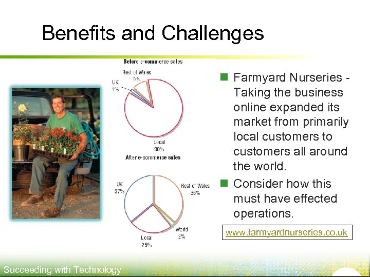 Benefits and Challenges n Farmyard Nurseries Taking the business online expanded its market from