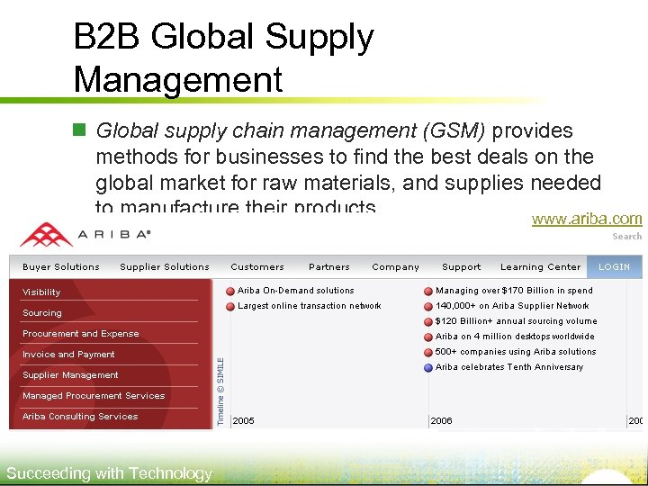 B 2 B Global Supply Management n Global supply chain management (GSM) provides methods